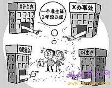 重庆单独二胎准生证办理流程